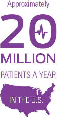 Approximately 20 Million Patients a Year in the U.S.